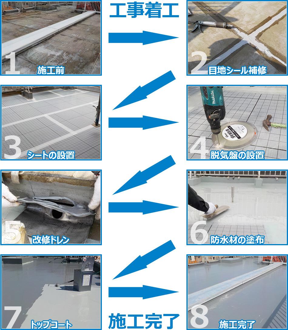 屋上防水工事の施工の流れ