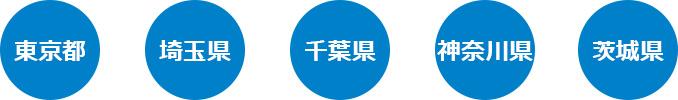 屋根修理ラボの施工エリアは東京・埼玉・千葉・神奈川・茨城